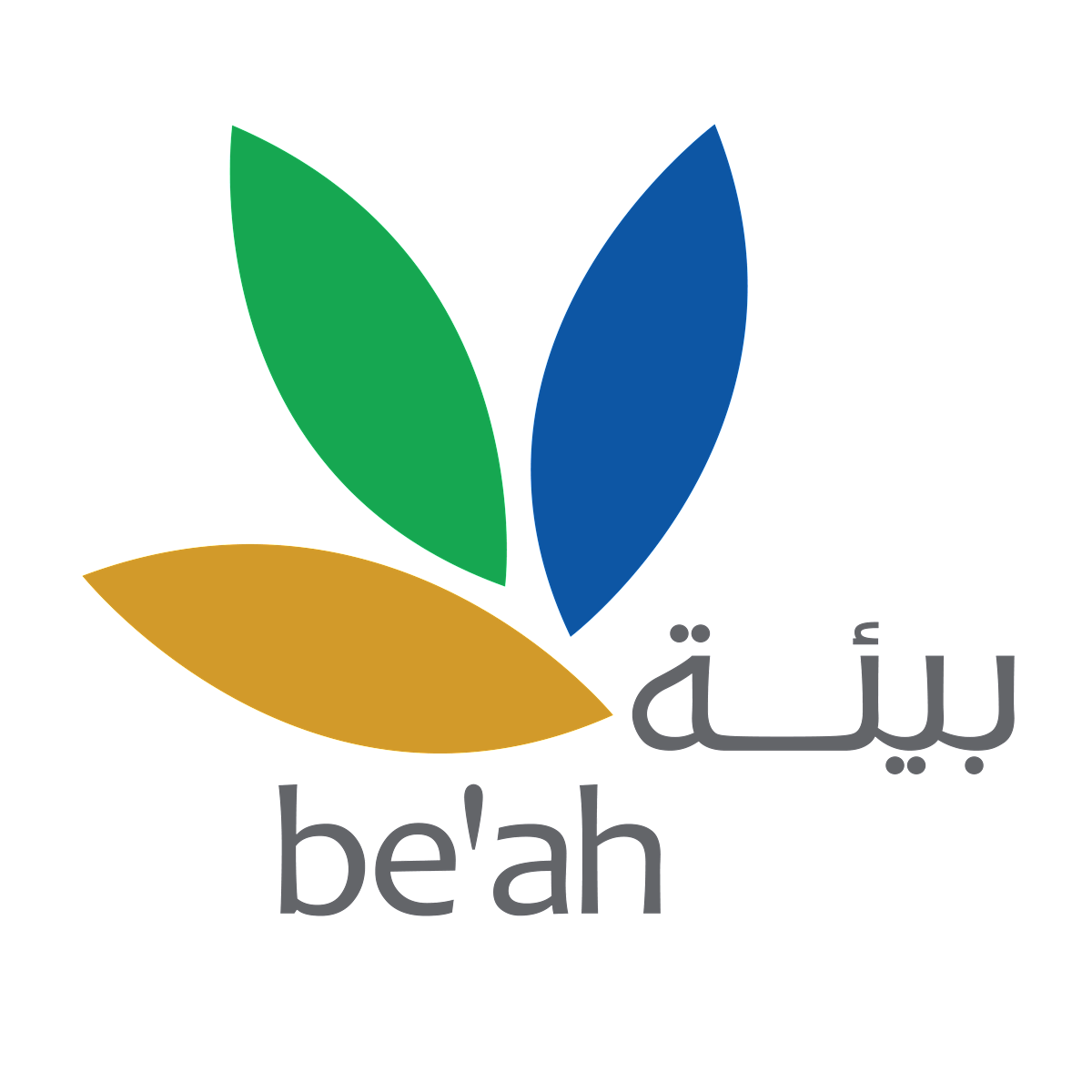 OBBC Spotlight On be'ah. Waste Management in the Environmental Age